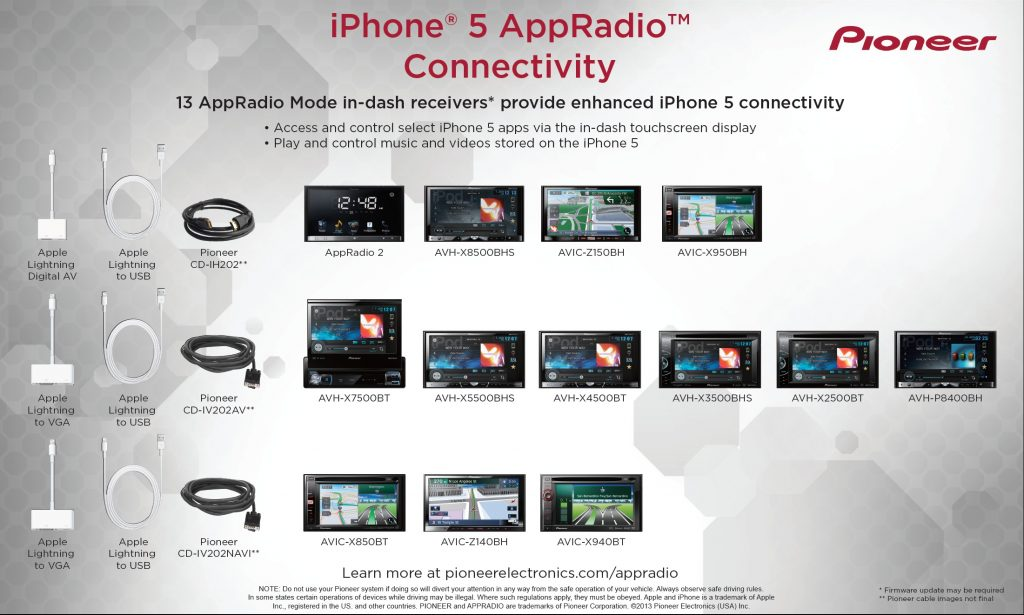 Pioneer U2019s Model By Model Chart For Iphone 5 Compatibility