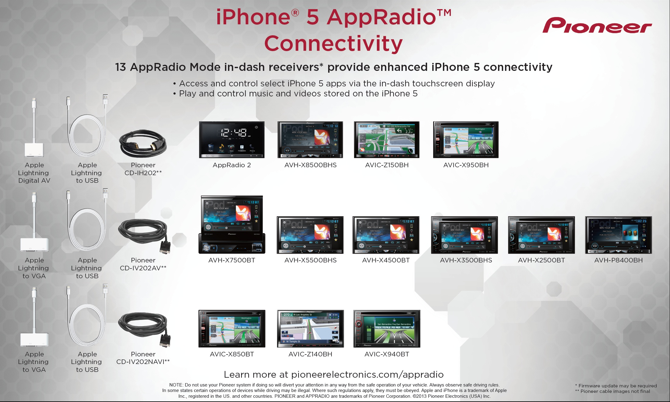 Pioneer App Radio Wiring Diagram 32 Images Iphone Speaker Iphone5 2013 Appradio Grado At
