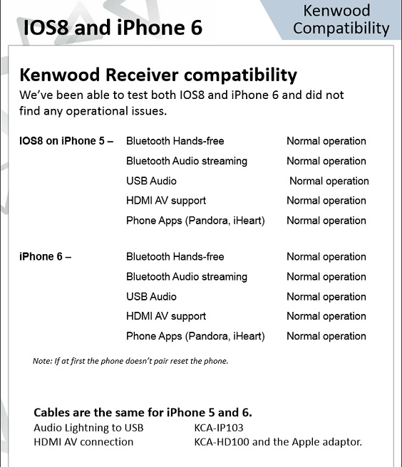 Kenwood iPhone 6 chart