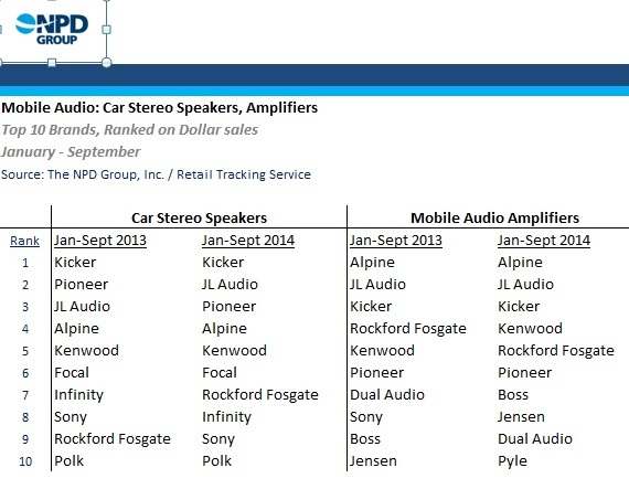 Best Name Brand Speakers For Cars