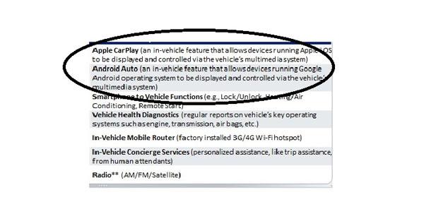 JD Power CarPlay study