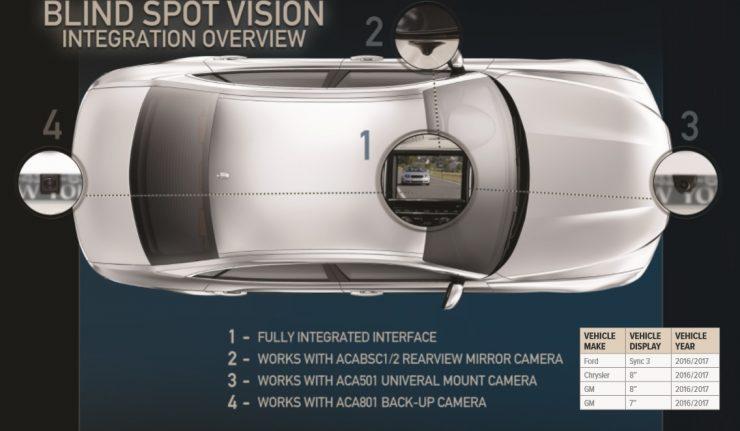 voxx-Advent blindspot-system